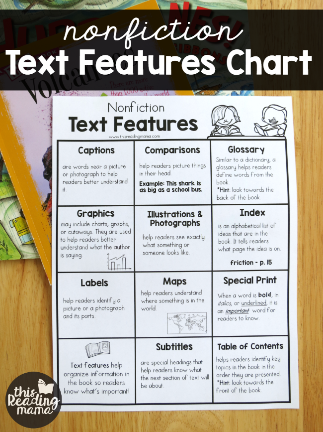 Help young readers learn the differences in text features with this handy chart! :: www.thriftyhomeschoolers.com