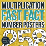 Free Multiplication Facts Number Posters