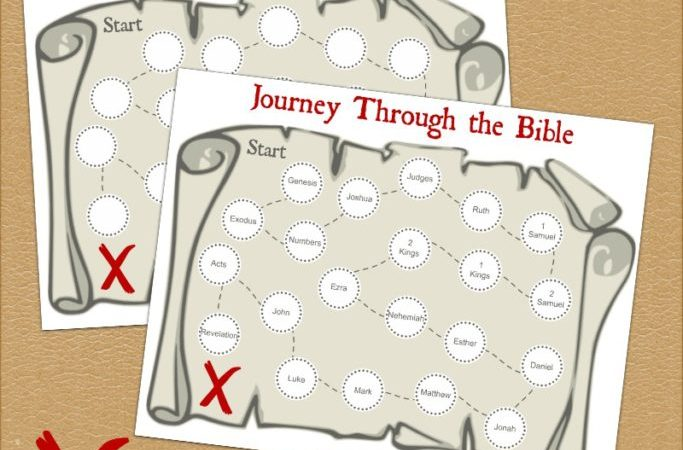 Journey through the Bible Map printable