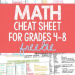Free Math Helps Cheat Sheet