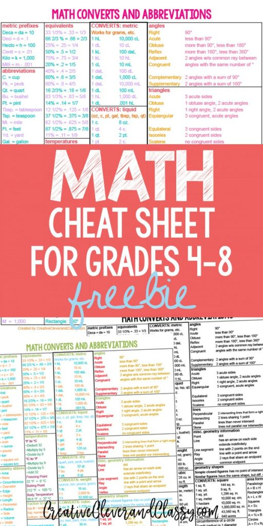 Does your child need help remembering math terms or how to use formulas? Check out this free Math Cheat Sheet for 4-8 grades! :: www.thriftyhomeschoolers.com