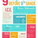 What to know before 9th Grade