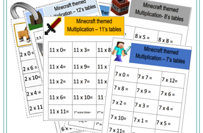 Minecraft Multiplication Math Facts Review
