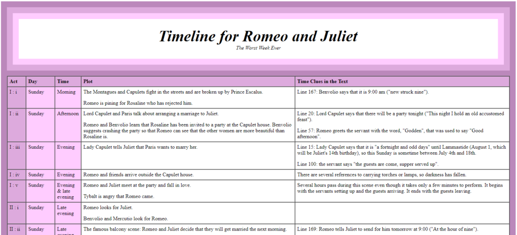 """If you're studying """"Romeo & Juliet"""" this year, this timeline might come in handy! :: www.thriftyhomeschoolers.com"""