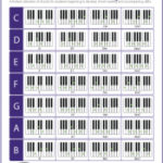 Free Piano Chord Chart for Beginners