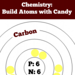 Building Atoms with Candy