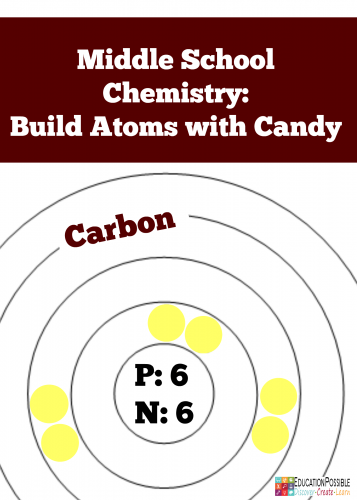 Your Middle School kids will love this Chemistry lesson using candy to build and explain atoms. :: www.thriftyhomeschoolers.com