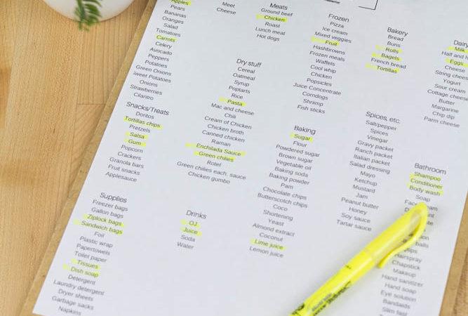 Printable Master Grocery List