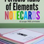 Free Periodic Table of Elements Notecards