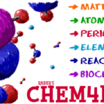 Online Chemistry Resources