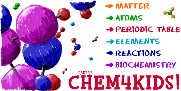 If you have a child working through or even interested in Chemistry, this site has FREE online resources, videos, quizzes and more! :: www.thriftyhomeschoolers.com