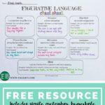 Free Figurative Language Cheat Sheet