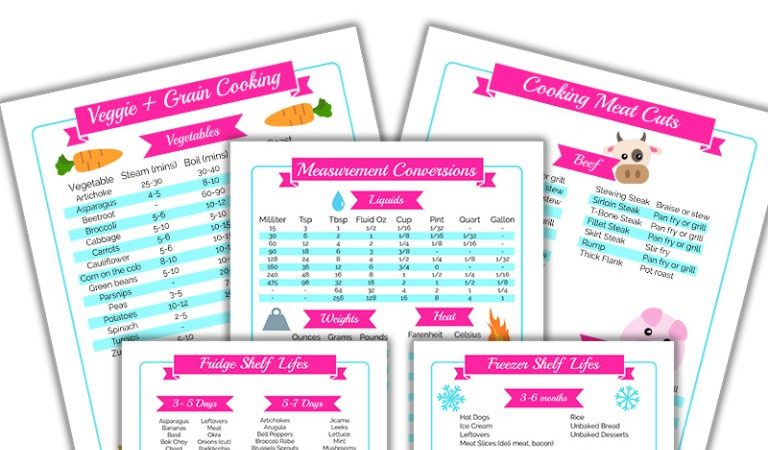 Free Ultimate Kitchen Cheat Sheets