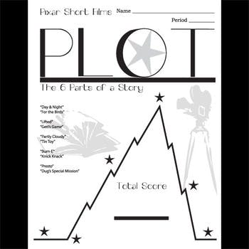 Free Plot Chart Diagram Arc – Pixar Short Films Study