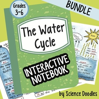 Are you learning about the Water Cycle? This FREE Interactive Notebook is a wonderful tool to aid in your lessons. It includes writing prompts, foldables, Labs, task cards and much more! Get yours today! :: www.thriftyhomeschoolers.com